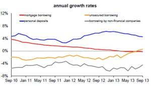 BBA Lending stats